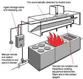 Semi-annual Kitchen Fire System Service